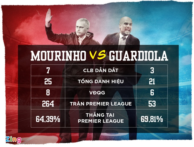 truc tiep derby manchester anh 7