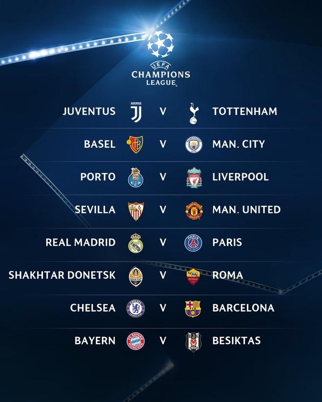 Kết quả bốc thăm vòng 16 đội Champions League năm nay