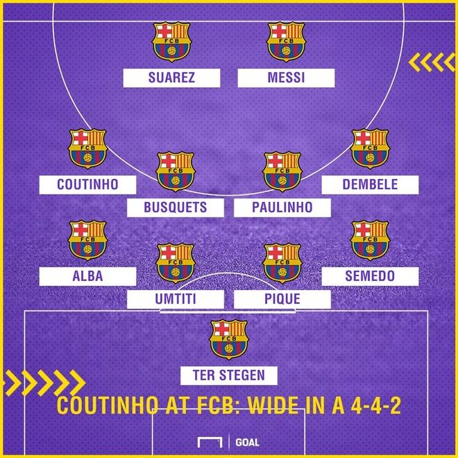 Vi sao Barca quyet tam so huu Coutinho ngay trong thang 1? hinh anh 4