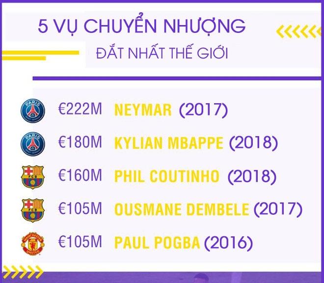 Vi sao Barca quyet tam so huu Coutinho ngay trong thang 1? hinh anh 3