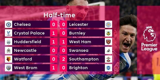Hoa Leicester, Chelsea lo co hoi vuot MU tren bang xep hang hinh anh 28