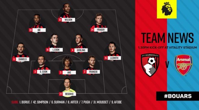 Vang Sanchez, Oezil, Arsenal thua nguoc Bournemouth 1-2 hinh anh 8