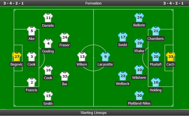 Vang Sanchez, Oezil, Arsenal thua nguoc Bournemouth 1-2 hinh anh 9