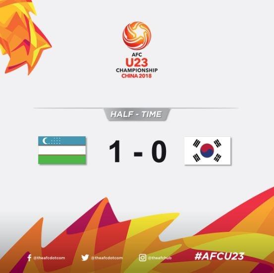 U23 Uzbekistan vs U23 Han Quoc anh 4