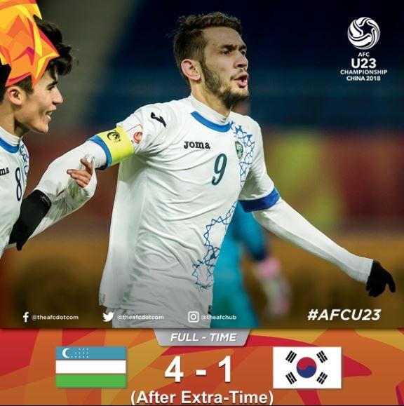 U23 Uzbekistan vs U23 Han Quoc anh 8
