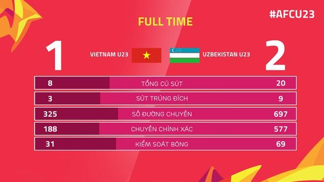 U23 Viet Nam - mat sau cua thanh cong anh 2