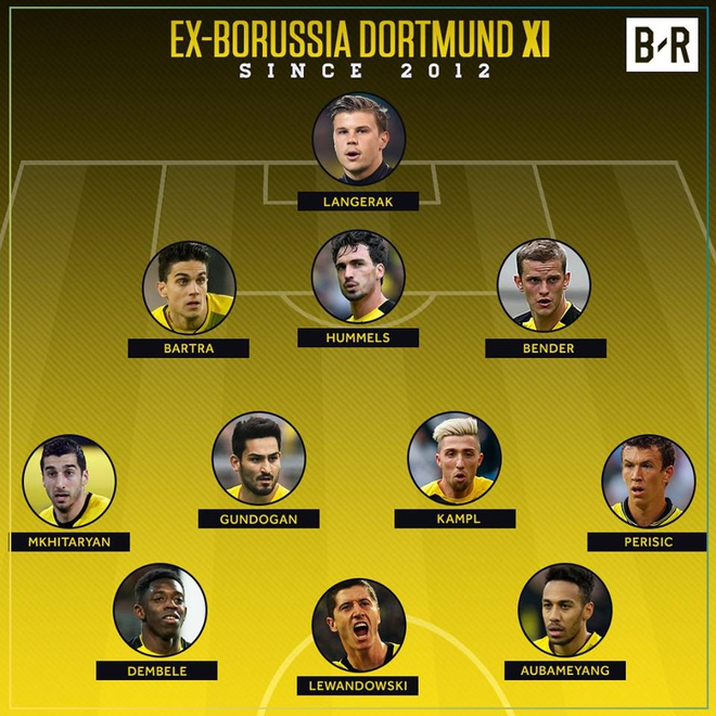Dortmund manh the nao neu khong ban tru cot? hinh anh 12
