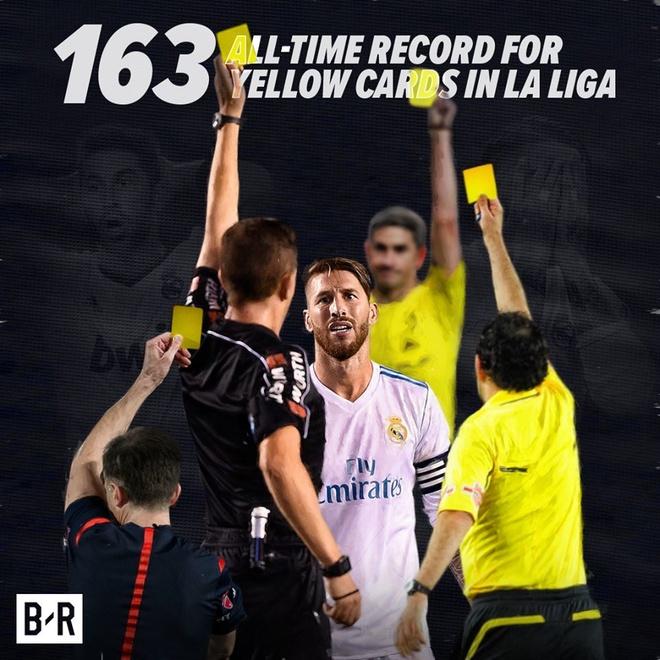 Ramos ghi ban, lap ky luc the phat trong tran thang Leganes hinh anh 10