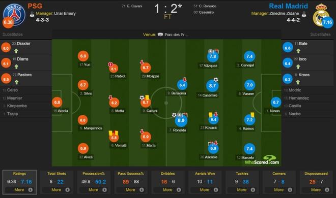 Ronaldo vung chan da Dani Alves khi bi thoi viet vi hinh anh 1