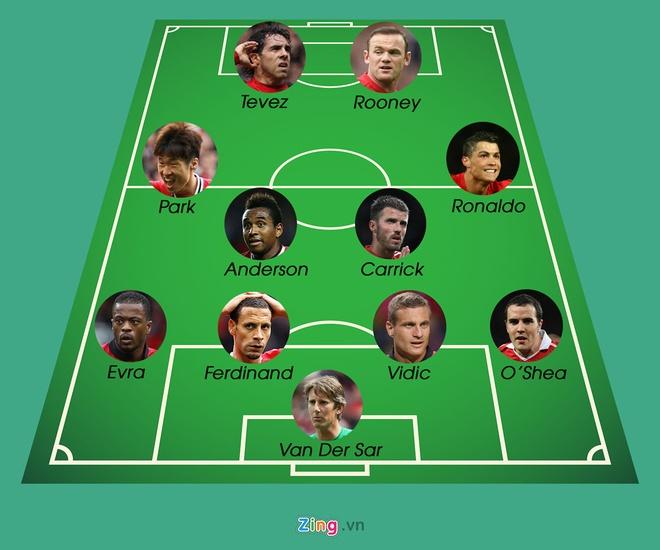 truc tiep Man Utd vs Liverpool anh 5