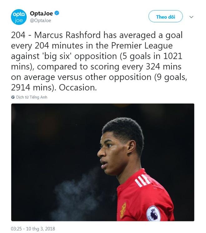 truc tiep Man Utd vs Liverpool anh 11