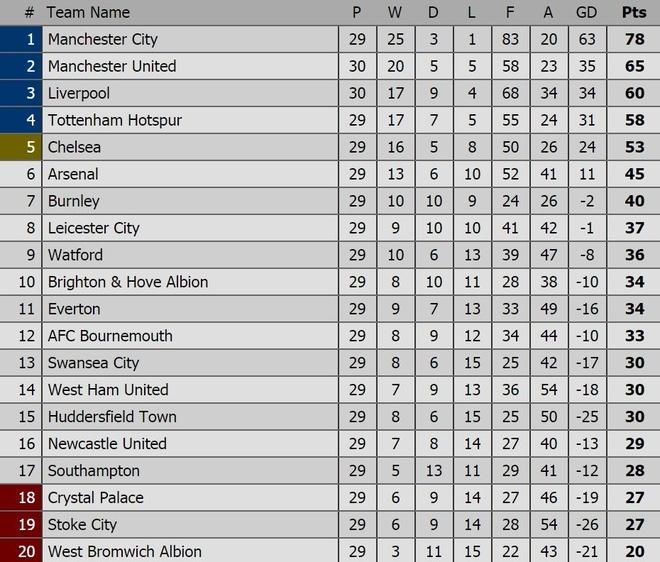 truc tiep Man Utd vs Liverpool anh 2