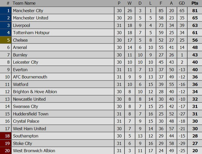 Lap poker vao luoi Watford, Salah ghi danh lich su Premier League hinh anh 13