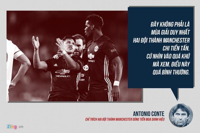 5 sai lam cua HLV Conte khien Chelsea that bai hinh anh 4
