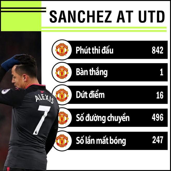 Rojo: 'Chet tiet, sao Sanchez lai den Man Utd?' hinh anh 2