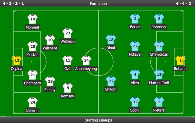Arsenal 3-0 Stoke City: Aubameyang lap cu dup hinh anh 3