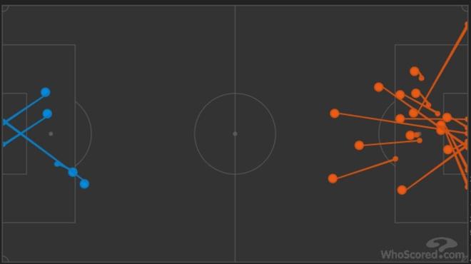 Real 1-1 Atletico: Ronaldo goi, Griezmann tra loi hinh anh 16