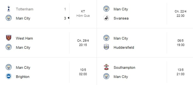Man City co the vo dich Ngoai hang Anh voi them 7 ky luc hinh anh 2