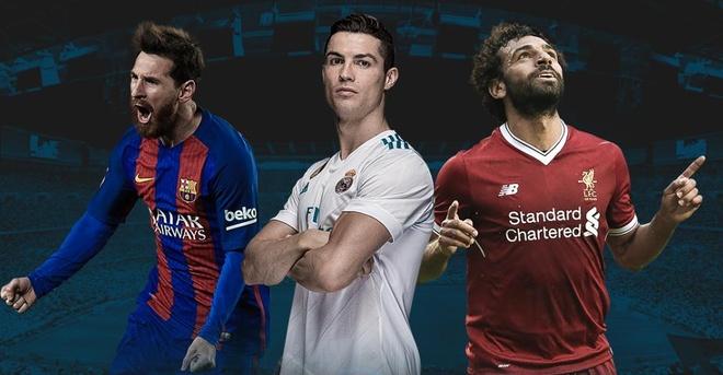 Chuyen gia FWA: Ronaldo co bong vang thu 6, Messi xep sau Salah hinh anh