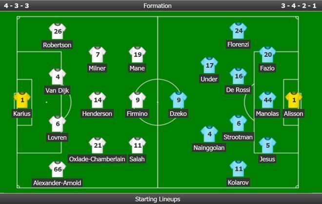 Liverpool vs Roma anh 5