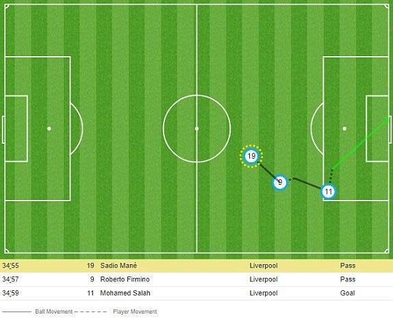 Liverpool vs Roma anh 21
