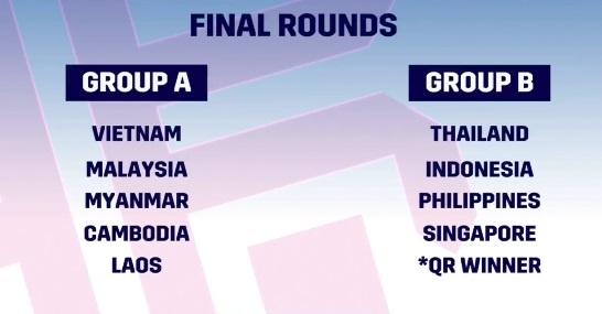 Viet Nam dung Malaysia, Myanmar tai AFF Cup 2018 hinh anh 17