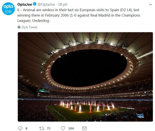 Diego Costa toa sang phut bu gio, Arsenal ngam ngui roi Europa League hinh anh 5