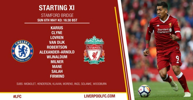 Ha Liverpool, Chelsea thap lai hy vong vao top 4 hinh anh 4
