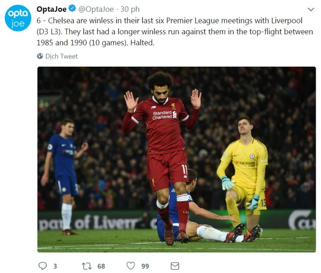 Ha Liverpool, Chelsea thap lai hy vong vao top 4 hinh anh 7