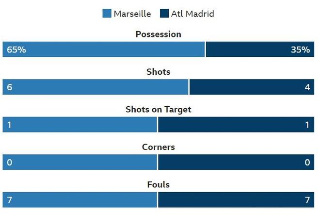 Griezmann lap cu dup giup Atletico Madrid dang quang Europa League hinh anh 20