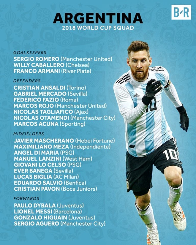 Thu thanh so mot tuyen Argentina dinh chan thuong, lo World Cup hinh anh 2