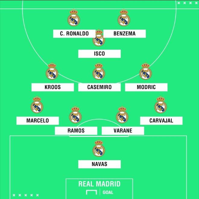 Chung ket Champions League 2018: Ronaldo banh bao den SVD Olimpiyskiy hinh anh 50