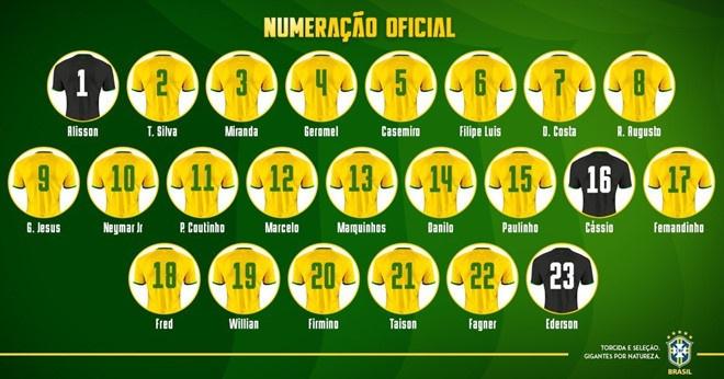Brazil 2-0 Croatia: Neymar ghi ban dang cap hinh anh 2