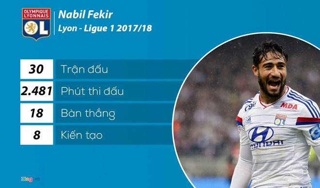 Liverpool chinh thuc bi lat keo vu Nabil Fekir anh 2