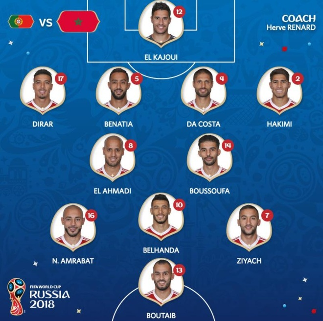 Ronaldo toa sang, Bo Dao Nha nhoc nhan vuot ai Morocco hinh anh 6