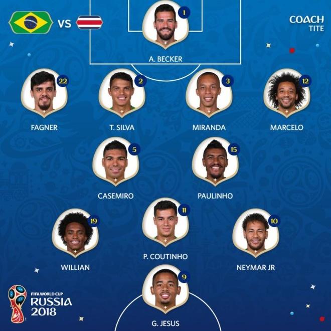 Bung no phut bu gio, Brazil tien Costa Rica roi World Cup hinh anh 5