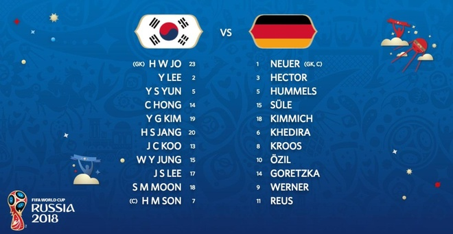 World Cup 2018 anh 4