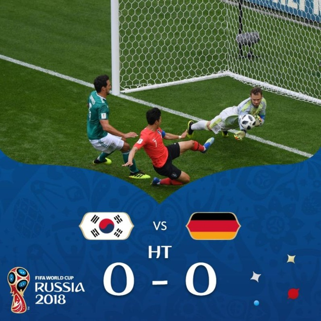 World Cup 2018 anh 23