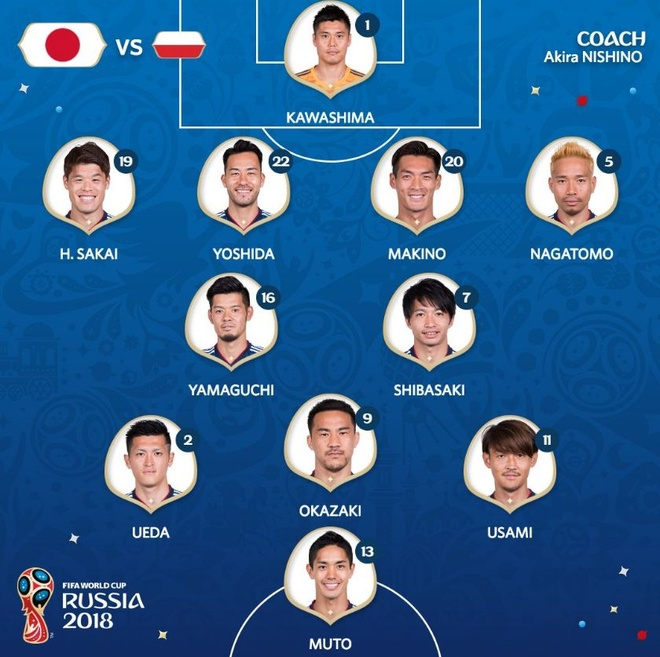 World Cup 2018 anh 6