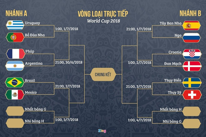 World Cup 2018 anh 10