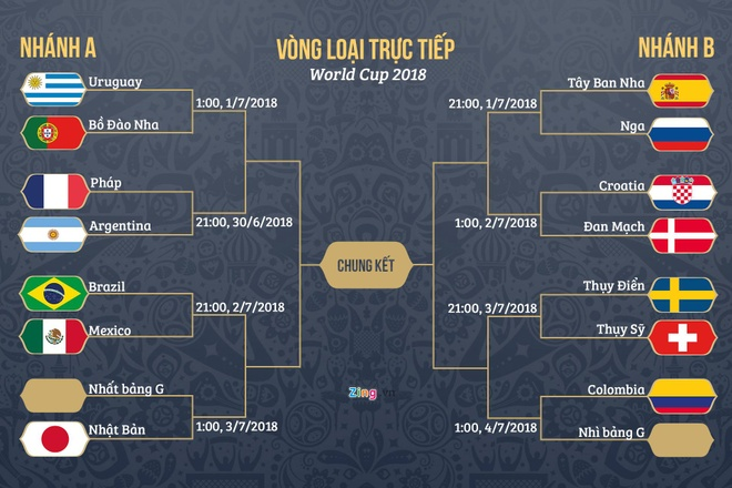 World Cup 2018 anh 9