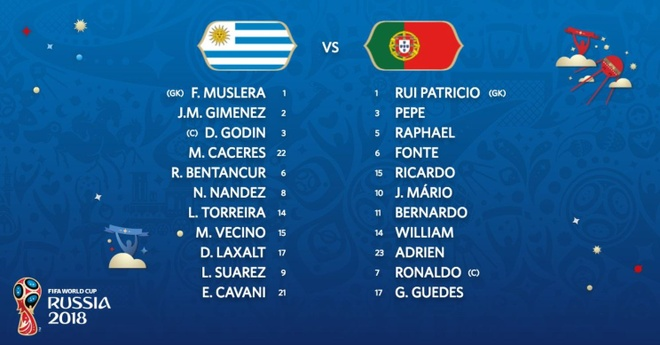 Thua Uruguay, Ronaldo theo chan Messi roi World Cup hinh anh 2