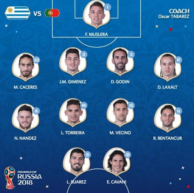 Thua Uruguay, Ronaldo theo chan Messi roi World Cup hinh anh 7