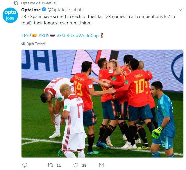 Tay Ban Nha 1-1 Nga (pen 3-4): 'La Roja' cui dau roi World Cup hinh anh 12