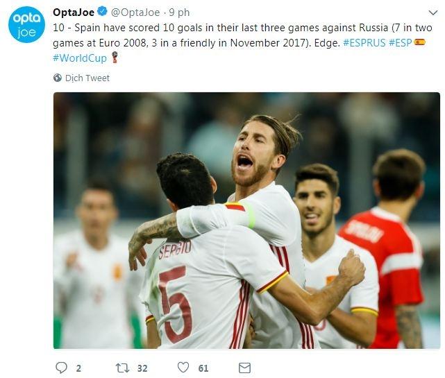 Tay Ban Nha 1-1 Nga (pen 3-4): 'La Roja' cui dau roi World Cup hinh anh 13