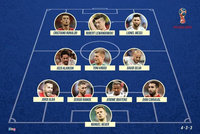 World Cup ngay 26/6: Reus len tieng bao ve Oezil hinh anh 100