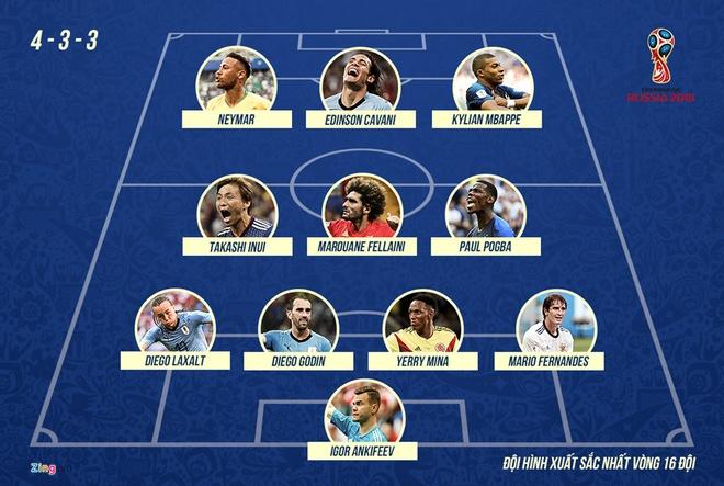World Cup ngay 7/7: De Bruyne che doi tuyen Brazil hinh anh 117