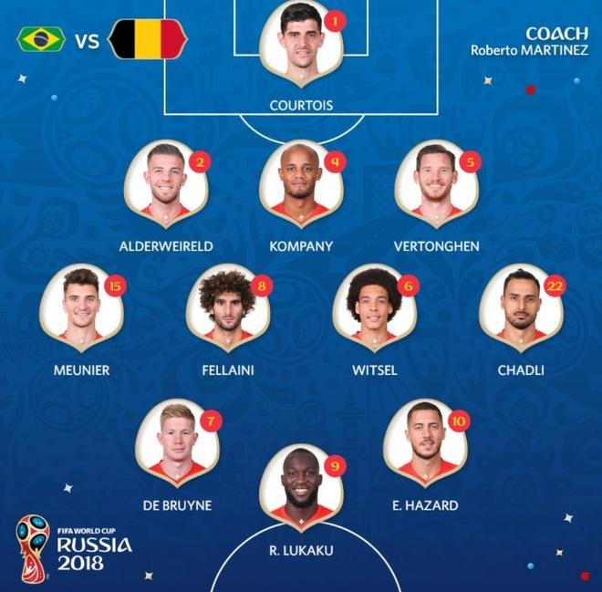 World Cup 2018 anh 11
