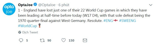 World Cup 2018 anh 31