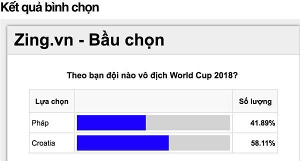 Ha Croatia, 'The he vang' dua tuyen Phap len dinh the gioi sau 20 nam hinh anh 40